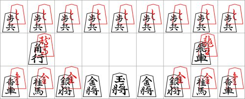 Shogi (promoted pieces in Red)
